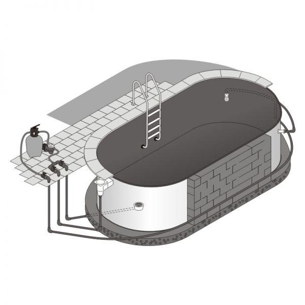 Pool Verrohrungsset 1 Skimmer 2 Einlaufdüsen bis 15 m