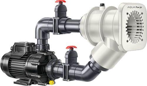 Gegenstromanlage Aqua Flow Jet