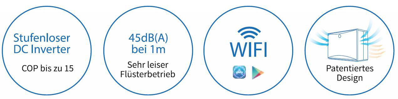 Vorteile-Inversmart-stufenlos-sehr-leise-wifi-patentiertes-Design