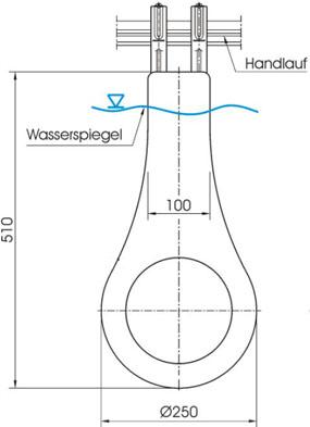 Zeichnung-MTS-Scheinwerfer-Produkttext