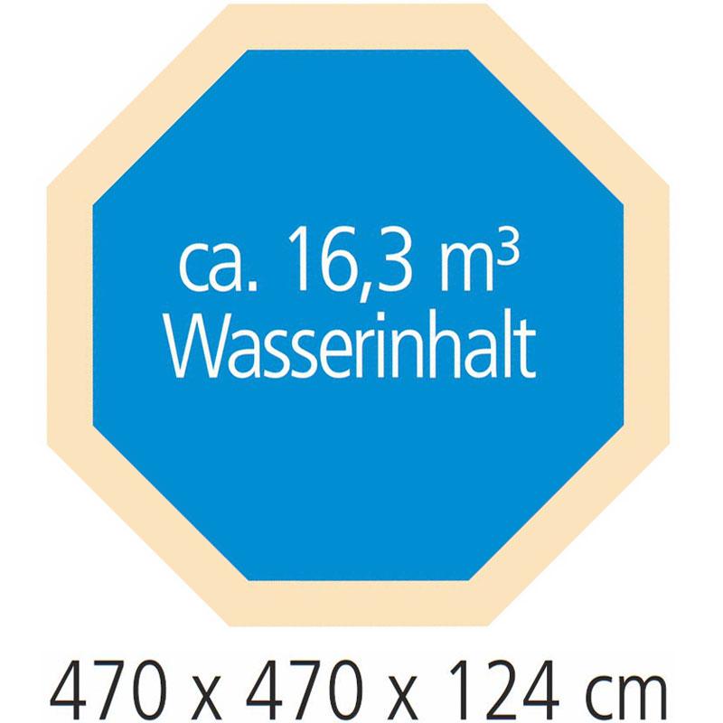 Wasservolumen-und-Beckengrosse-16-3-m