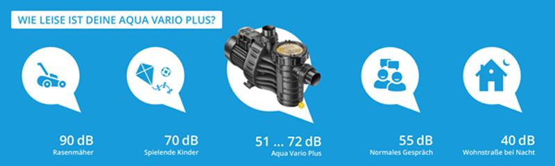 Aqua-Vario